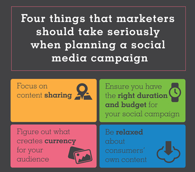 Four things that marketers should take seriously when planning a social media campaign